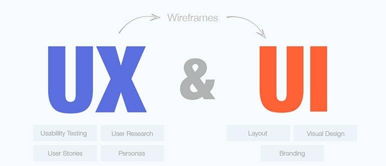 logo-ux,ui